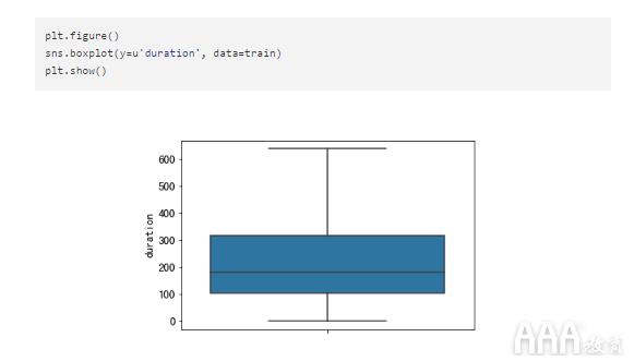 如何使用数据分析客户购买意愿