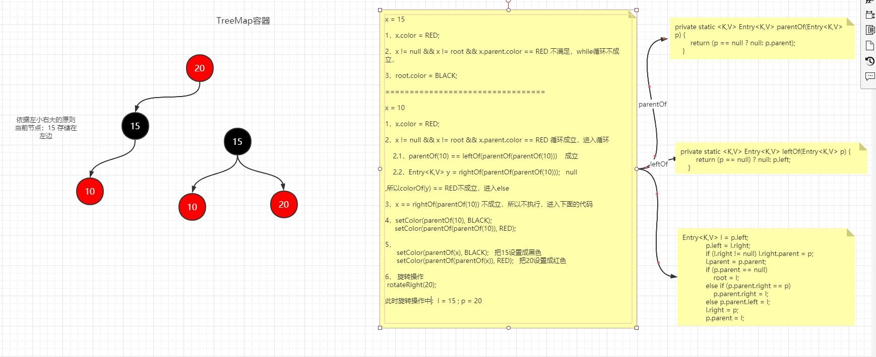 TreeMap变色过程