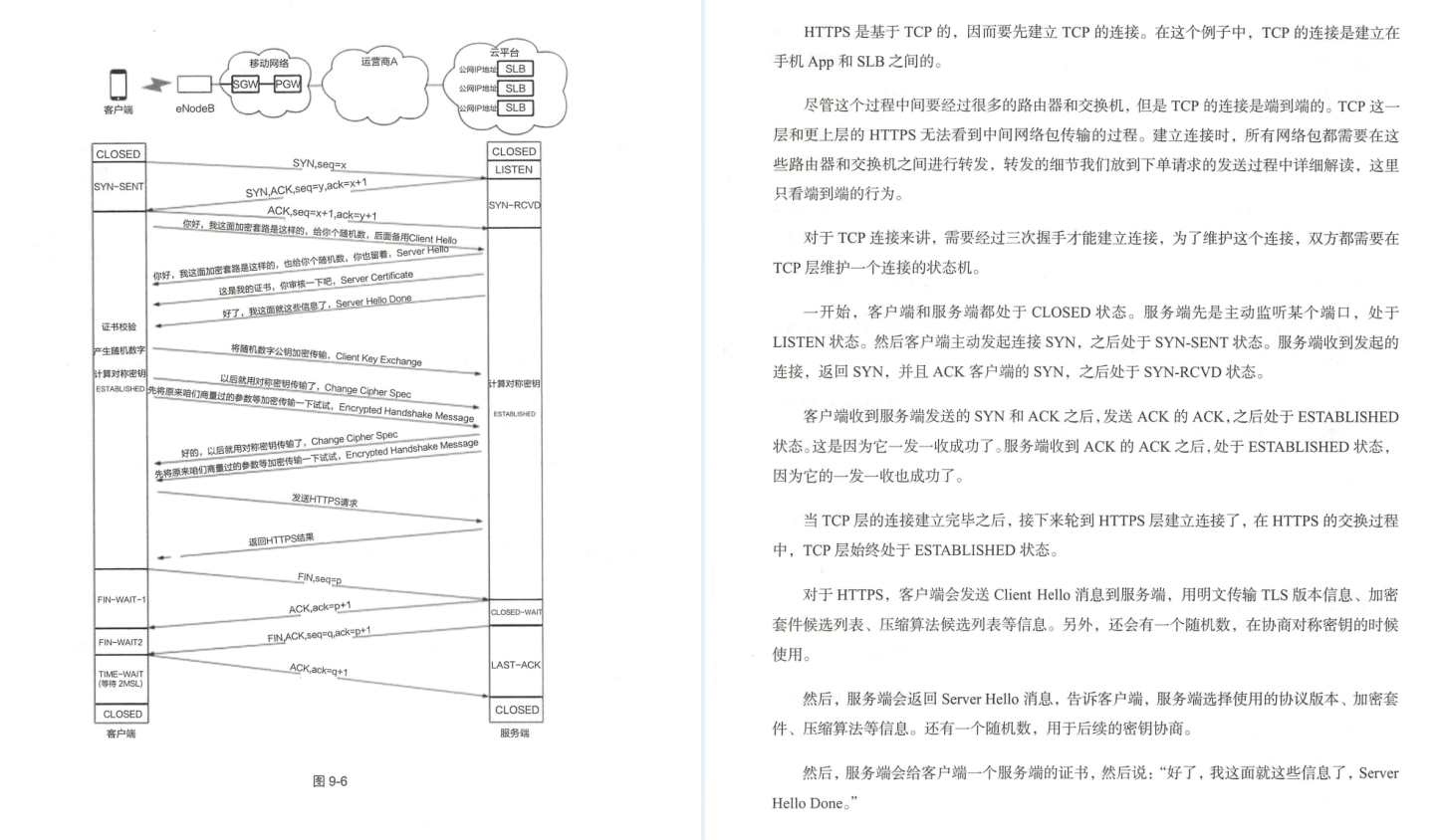 华为18级工程师历时五年总结出趣谈网络协议(大牛精讲)