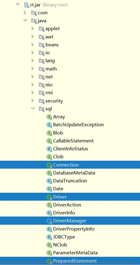 JDBC API 在JDK的结构