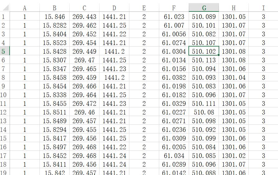 数据表格部分截图.png