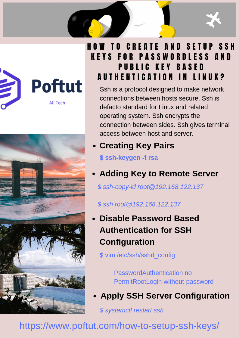 How To Create and Setup SSH Keys For Passwordless and Public Key Based Authentication In Linux? Infographic