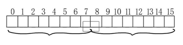int16按1字节内存对齐