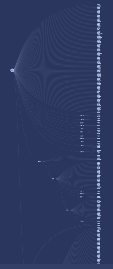 区块链可视化工具
