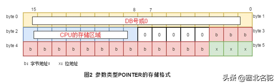 7cd438787cb94576d7eee424ea4d7c01.png