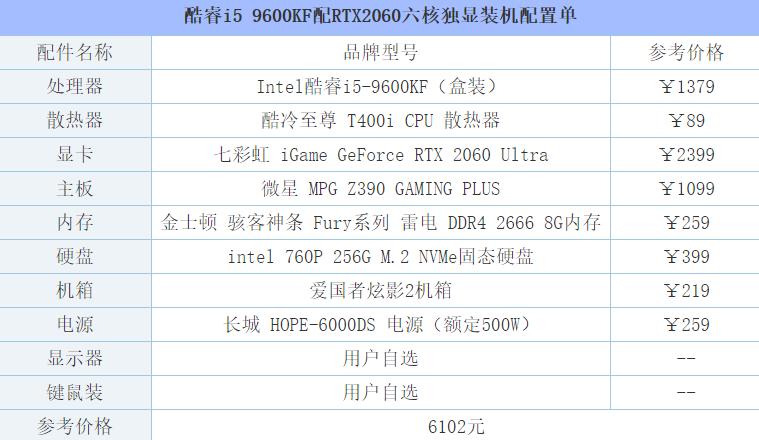7f43d6cc41ab176e9237c86010641187.png