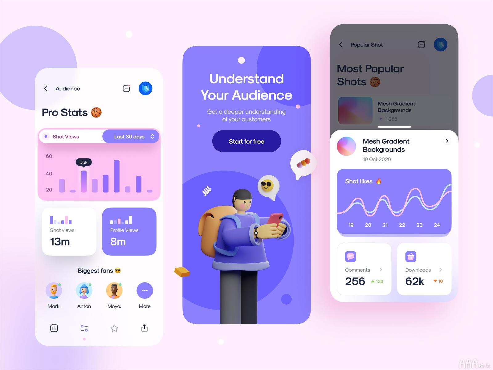UI设计是什么要学习哪些软件