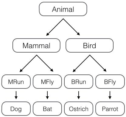 animal-mb-rf