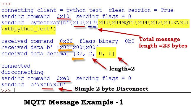 MQTT-Message-Example-1