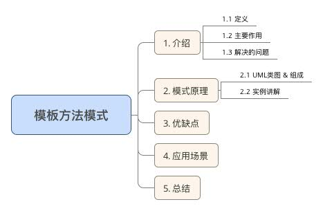 模板方法模式.jpg