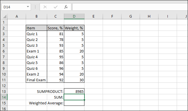 The Excel table now shows the SUMPRODUCT value