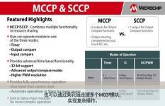 使用PIC32MM系列32位单片机的BLDC电机...