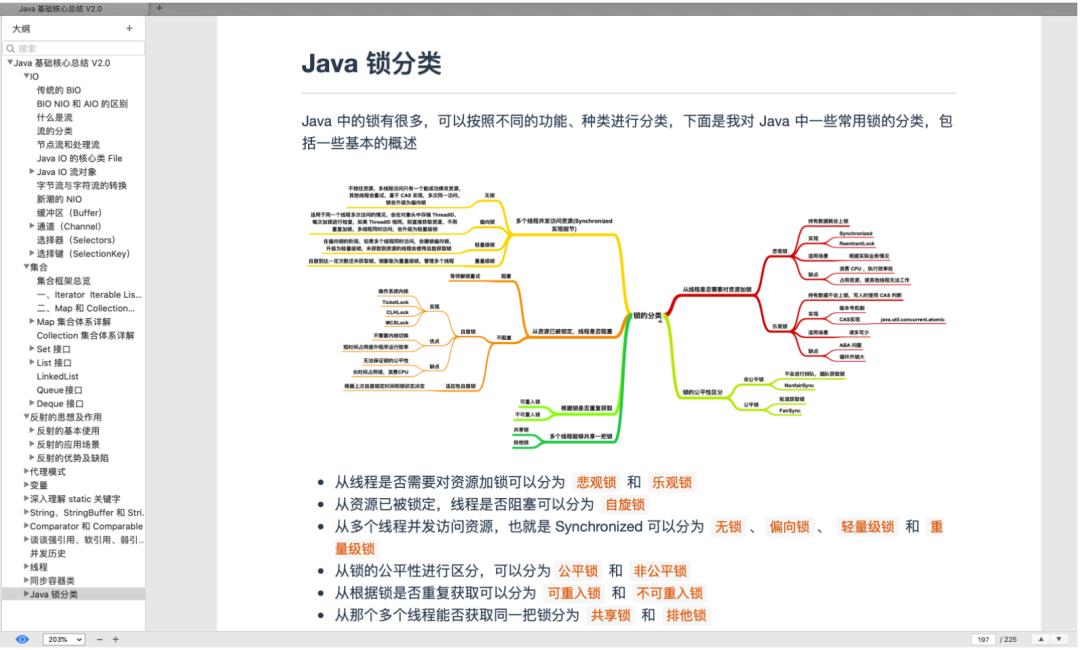 阿里大牛爆肝的《Java核心技术总结》+《面试题总结》赞爆了