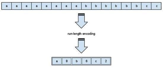 哪种压缩格式/软件最好?看完秒懂