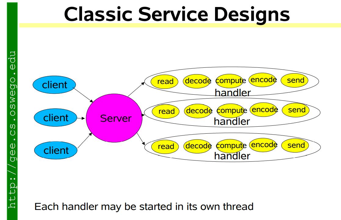 class service design