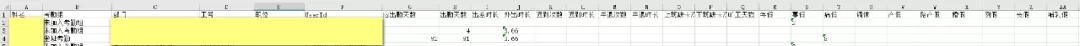 升级版的数据透视表!用一工具,做出了HR羡慕的人力数据分析