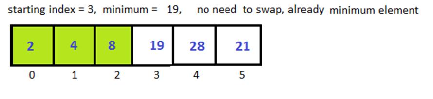 Python Selection Sort 4