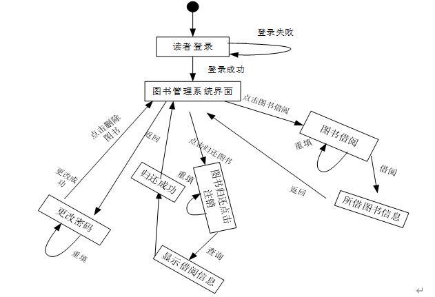 类和对象的实验原理_科学实验图片