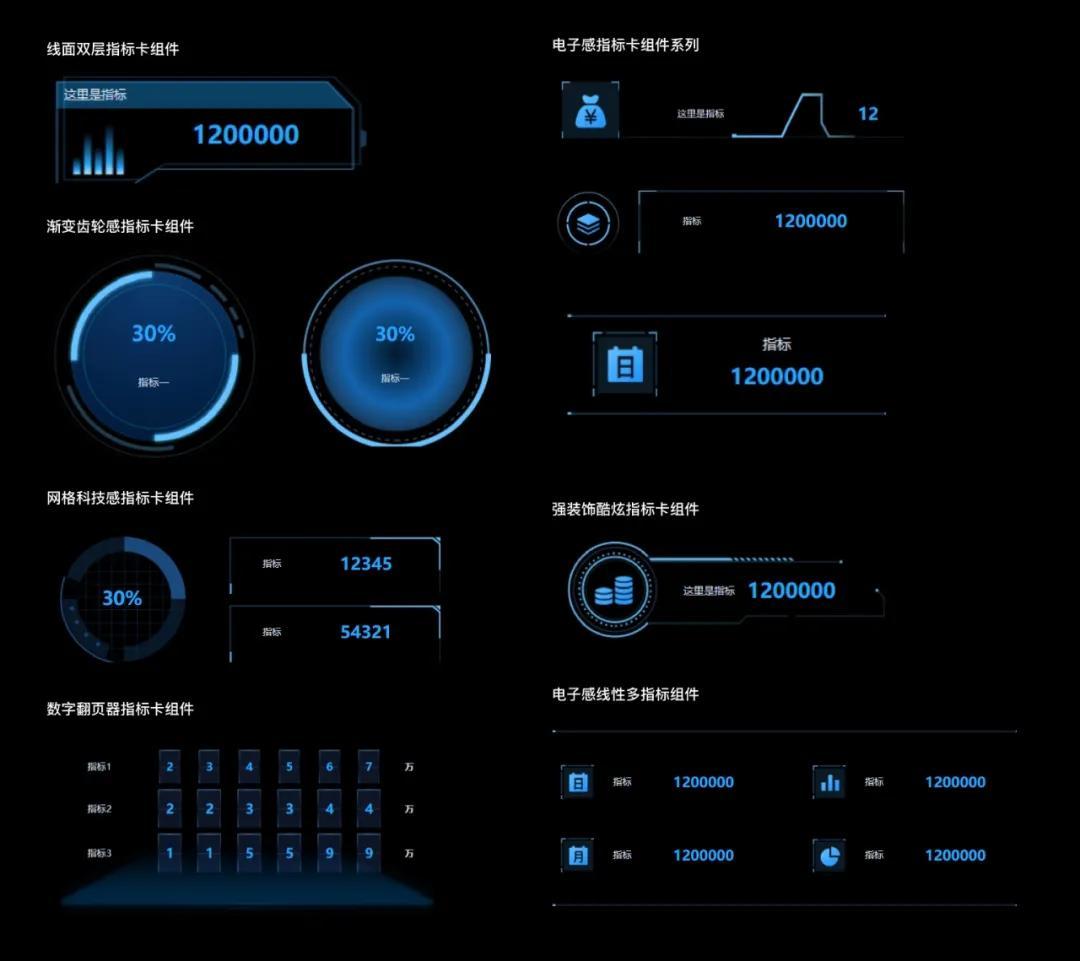 图表如何又酷又实用?这个功能,能让大屏做出专家级效果