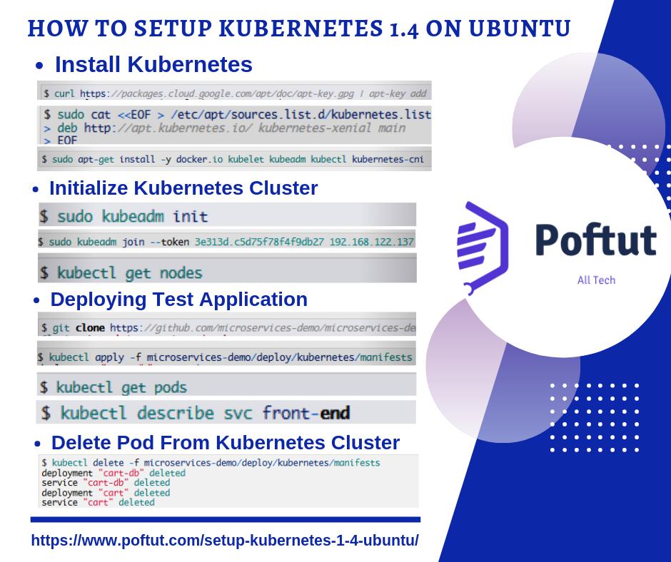 How to Setup Kubernetes 1.4 on Ubuntu Infographic