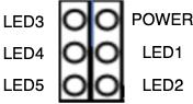 板载LED灯序号图