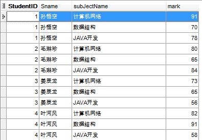 MySQL数据库高级(三)——视图