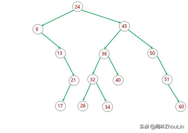 9ba482d85e4a88f9e33123aaeeccc421.png