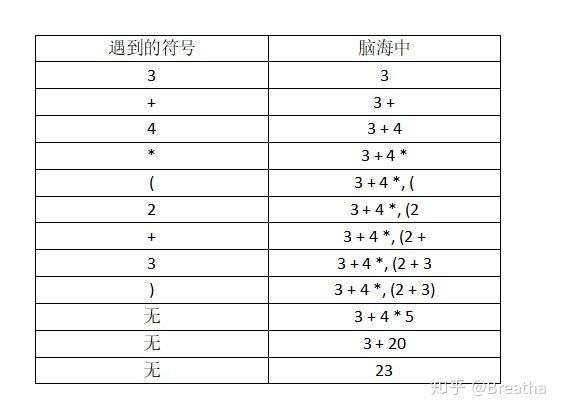 9c7d6ee58c352f6d60ac1cf90a062f0f.png