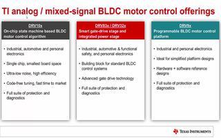 TI BLDC电机驱动器件的分类介绍