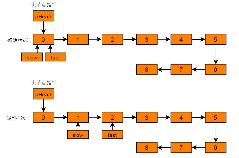 9fc31046bc70c42b7305d0273e6f1bec.png