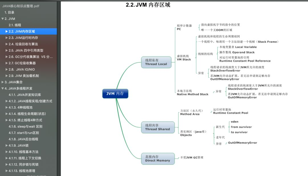 面试阿里JavaP7岗:3轮技术面和1轮Hr面拿下offer,终圆我大厂梦