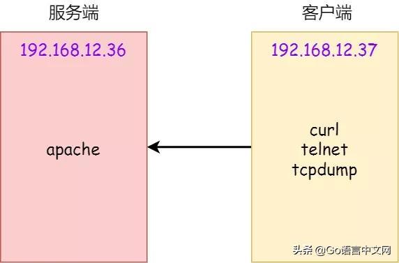 a24ca2e1d3dd5316bc6b024609a7980b.png