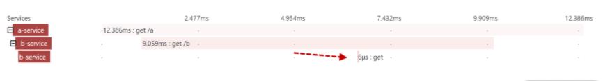 异常情况下的链路追踪