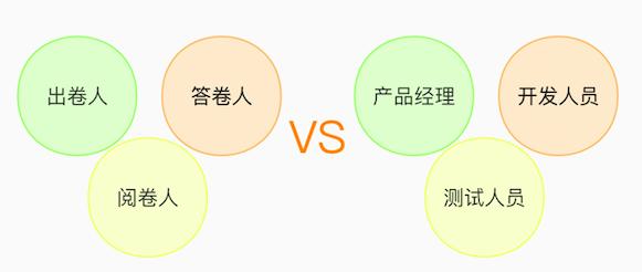 https://upload-images.jianshu.io/upload_images/3599170-17db389dbcf4b6de.png?imageMogr2/auto-orient/strip%7CimageView2/2/w/1240