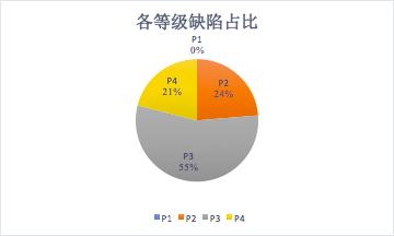 https://upload-images.jianshu.io/upload_images/3599170-16500f067fd870ab.png?imageMogr2/auto-orient/strip%7CimageView2/2/w/1240