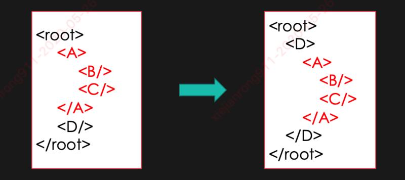 不同节点类型的比较-code