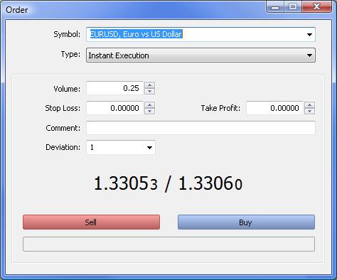 图 1. MetaTrader 5客户终端中的订单窗口.