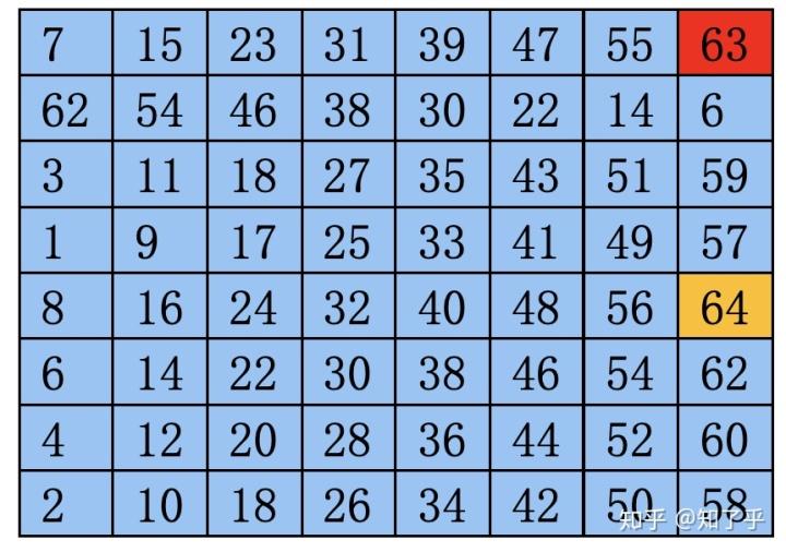 a7f29b3ea20f8aeb3c2babc2e470f63a.png