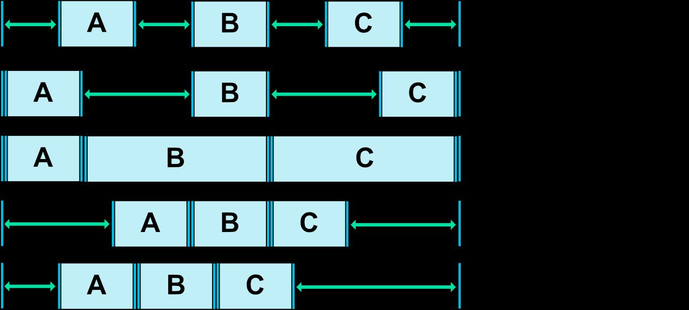 图10 链的形态 图源自Android官网