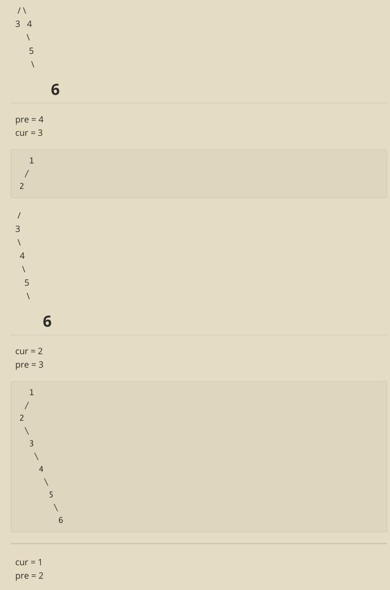 Github惊现标星68K的力扣算法刷题宝典,让你圆梦BAT