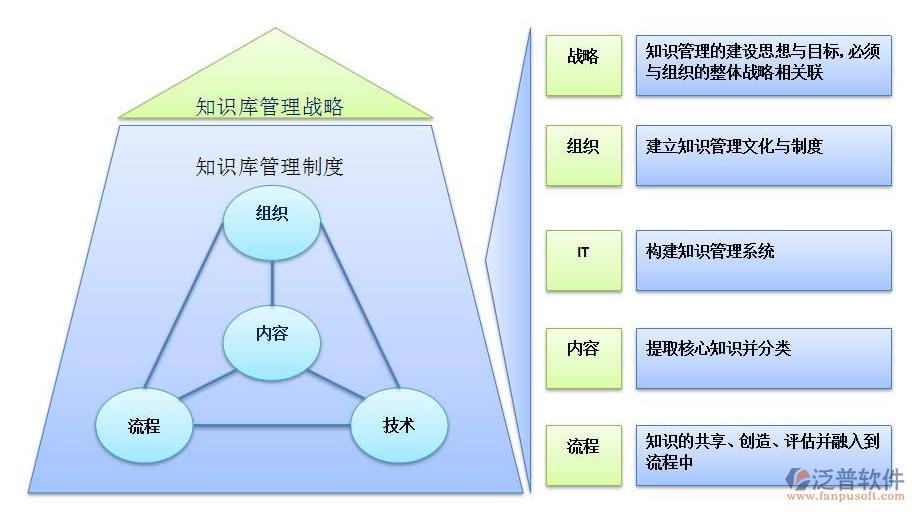 在线设备管理系统