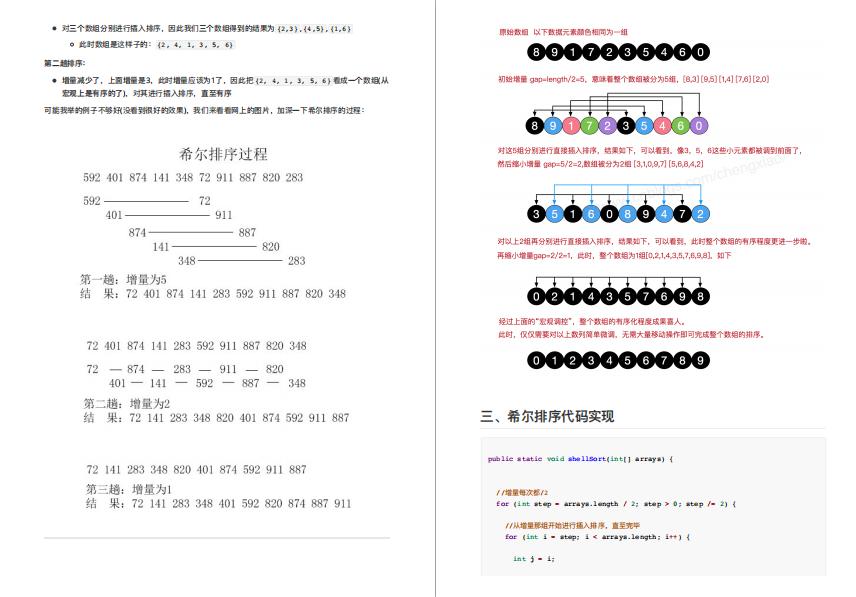 牛皮!阿里P8竟然把《数据结构与算法》讲明白了,带源码笔记