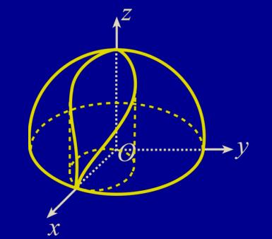 维维安尼曲线