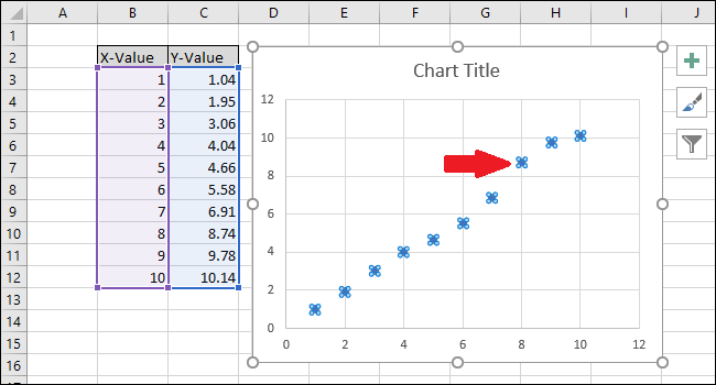 select the data points