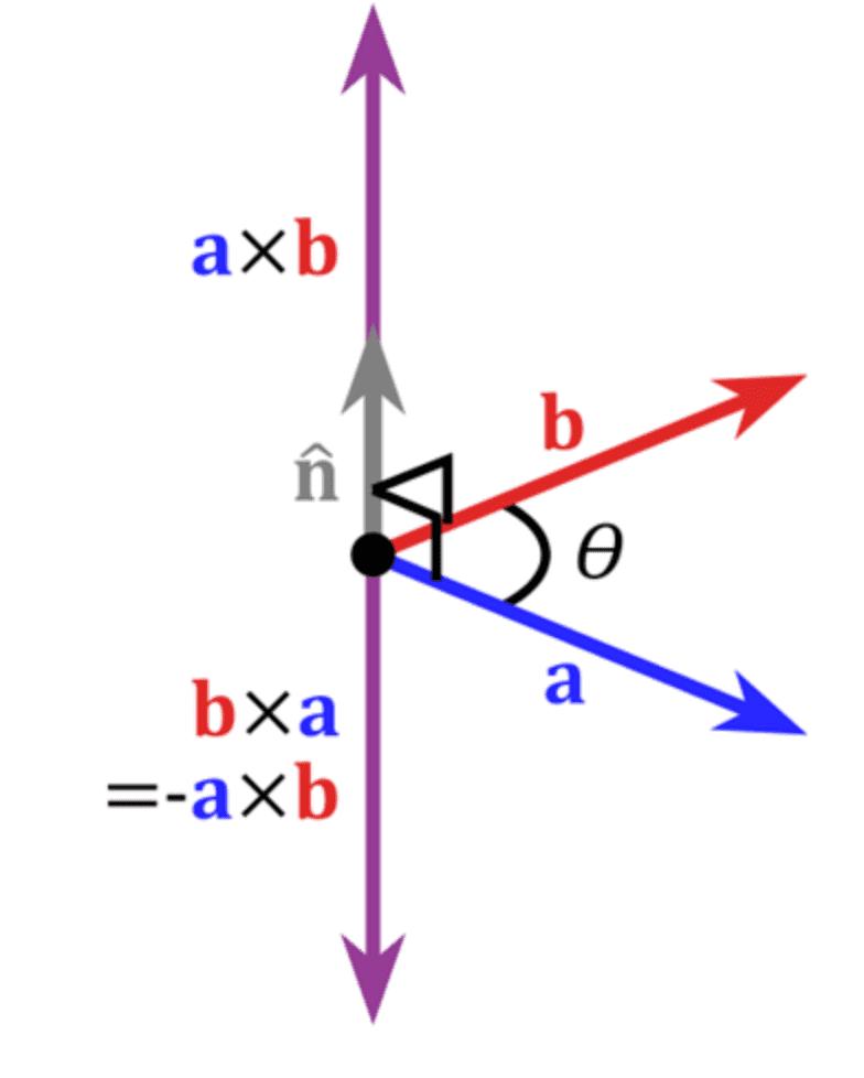 figure.2