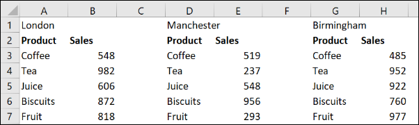 Consolidate data for a pie chart