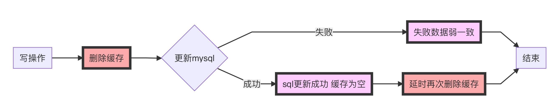 image-20201106191310072