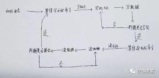 b2aa116c153b97f8d23caf46c1445b32.png