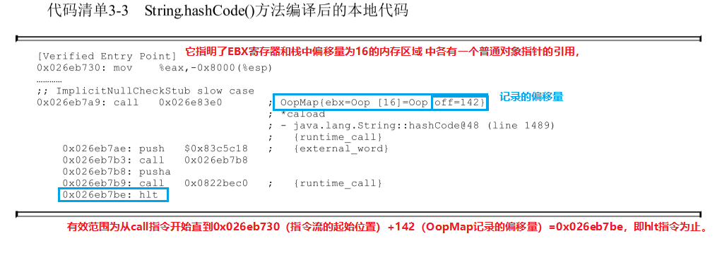 String::hashCode()方法.png