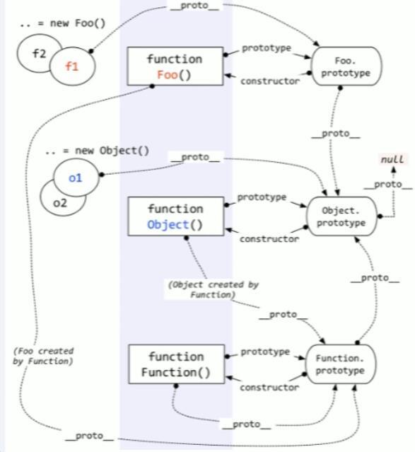 探索instanceof案例2.jpg